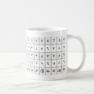 Carta de comparación de 5 diversos números árabes tazas de café