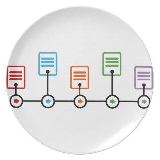 Carta de la cronología del ejercicio económico platos para fiestas