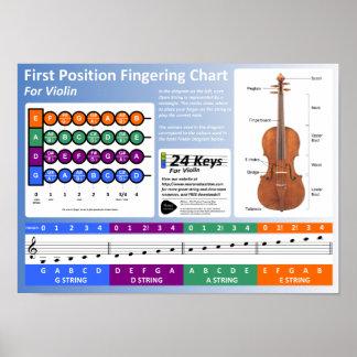 Carta de la digitación del violín póster