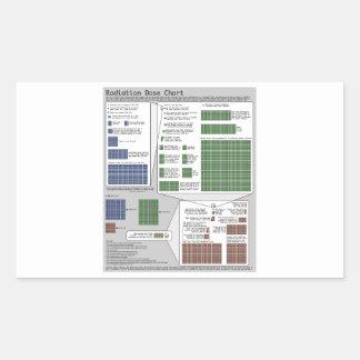 Carta de la dosis de radiación (la física) rectangular altavoces