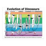Carta de la evolución de dinosaurios postales