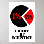 Carta de la injusticia impresiones