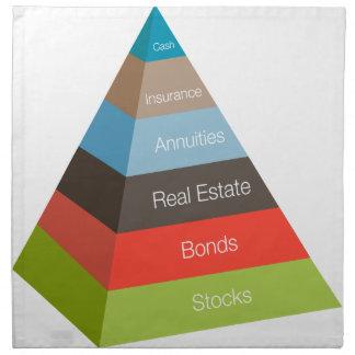 Carta de la pirámide de la inversión financiera servilleta