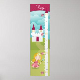 Carta de la princesa crecimiento póster