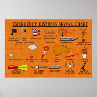Carta de la señal de desolación de la emergencia póster