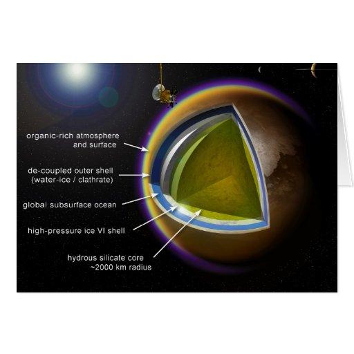 Carta de las capas internas de titán de la luna de felicitaciones