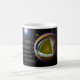 Carta de las capas internas de titán de la luna de taza de café
