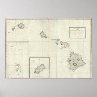 Carta de las islas de bocadillo poster