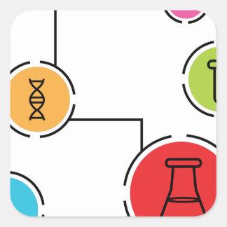 Carta de los datos de la ciencia pegatina cuadrada