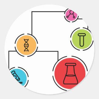 Carta de los datos de la ciencia pegatina redonda