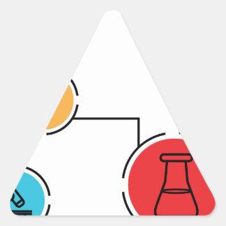 Carta de los datos de la ciencia pegatina triangular