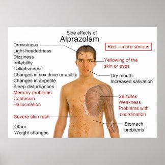 Carta de los efectos secundarios para la droga Alp Poster