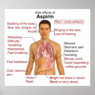 Carta de los efectos secundarios para la droga Asp Póster