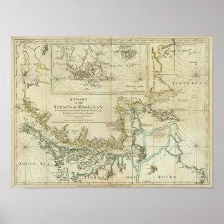 Carta de los Estrecho de Magallanes Póster