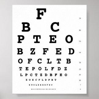 Carta de prueba del ojo de Snellen Póster