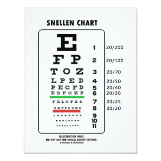 """Carta de Snellen (prueba médica de la agudeza Invitación 4.25"""" X 5.5"""""""