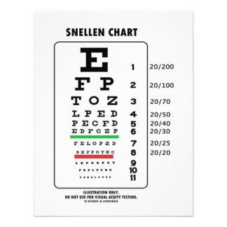 Carta de Snellen prueba médica de la agudeza visu Comunicado