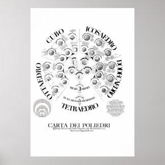 CARTA DEI POLIEDRI  70X100.jpeg Poster