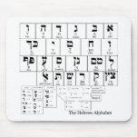 Carta del alfabeto en la lengua hebrea alfombrilla de ratones