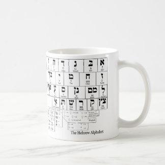 Carta del alfabeto en la lengua hebrea taza de café