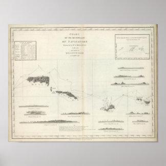 Carta del archipiélago de los navegadores Samoa Posters