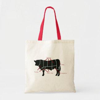 ¡Carta del carnicero de la carne de vaca - carne d Bolsa