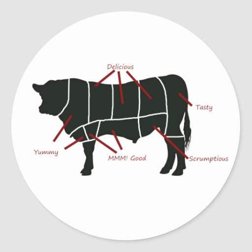 ¡Carta del carnicero de la carne de vaca - carne Pegatina Redonda