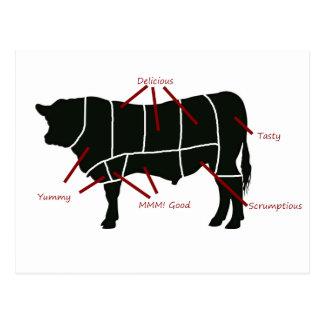 ¡Carta del carnicero de la carne de vaca - carne Postales