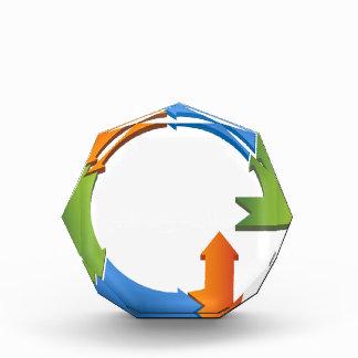 Carta del ciclo del proceso de negocio de la