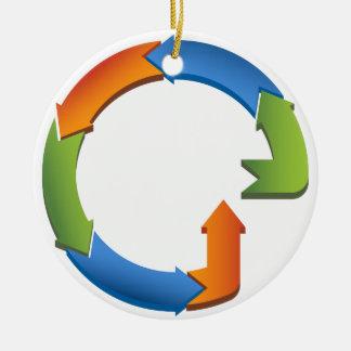 Carta del ciclo del proceso de negocio de la adorno redondo de cerámica
