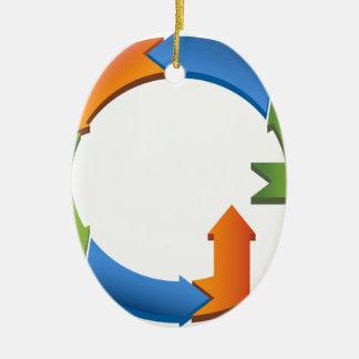 Carta del ciclo del proceso de negocio de la adorno ovalado de cerámica