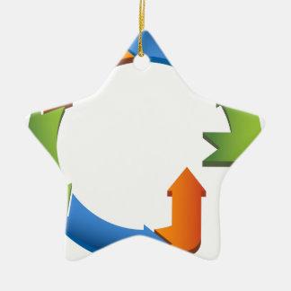 Carta del ciclo del proceso de negocio de la adorno de cerámica en forma de estrella