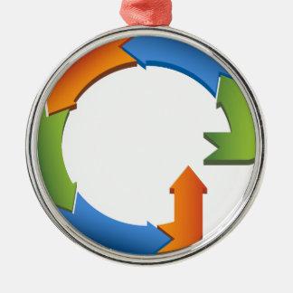 Carta del ciclo del proceso de negocio de la adorno redondo plateado