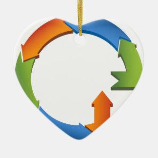 Carta del ciclo del proceso de negocio de la adorno de cerámica en forma de corazón