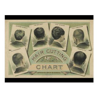 Carta del corte del pelo del vintage (1884) postal
