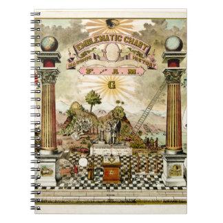 Carta emblemática masónica del Freemason Libreta