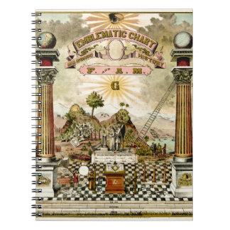 Carta emblemática masónica libro de apuntes