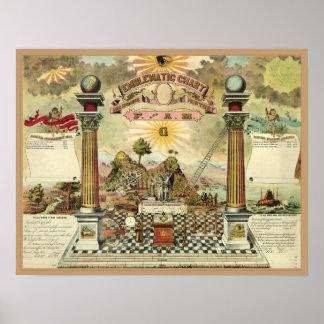Carta emblemática masónica póster