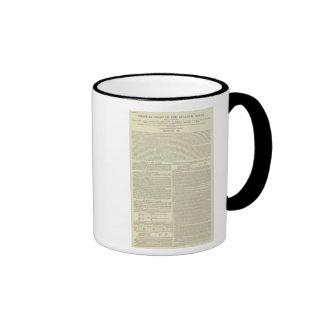 Carta física del Océano Atlántico Tazas De Café