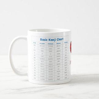 Carta japonesa del color y del kanji (afecto) taza de café