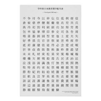Carta japonesa del kanji - cuarto grado impresiones