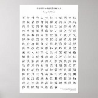 Carta japonesa del kanji - cuarto grado póster