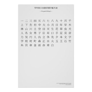 Carta japonesa del kanji - primer grado póster