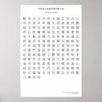 Carta japonesa del kanji - segundo grado póster