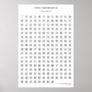 Carta japonesa del kanji - tercer grado póster