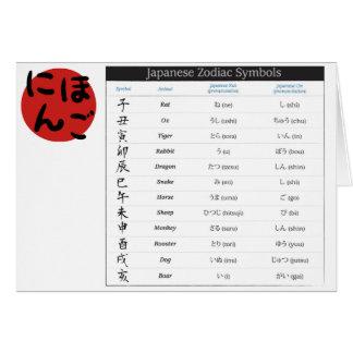 Carta japonesa del zodiaco tarjeta de felicitación