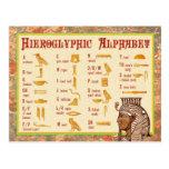 Carta jeroglífica egipcia del alfabeto