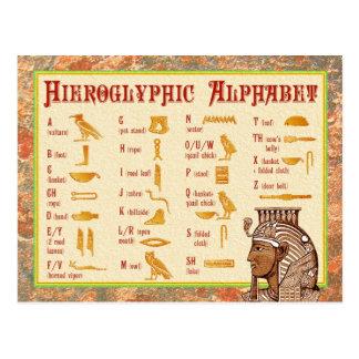 Carta jeroglífica egipcia del alfabeto postal