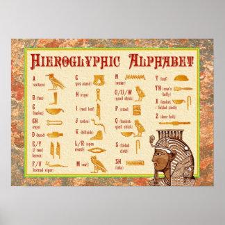 Carta jeroglífica egipcia del alfabeto póster