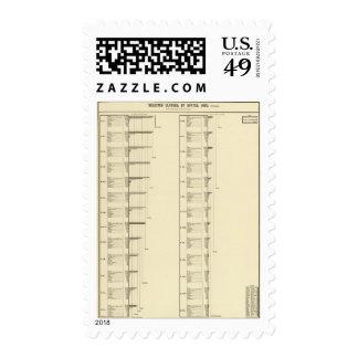 Carta litografiada de la población de Estados Sello Postal